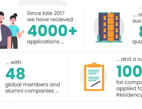 Impact of Maple 2017-2020: Infographic
