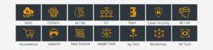 Tech Sectors